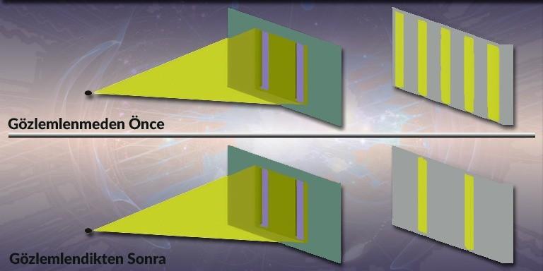 Kuantum Fiziği Hakkında Bilmeniz Gereken Akıl Almaz Gerçekler